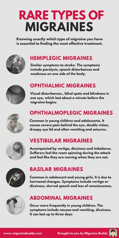 Migraine awareness - not just a headache. I have hemiplegic migraine, just recov.,Migraine awareness - not just a headache. I have hemiplegic migraine, just recov. Migraine Pain, Chronic Migraines, Migraine Relief, Chronic Pain, Chronic Illness, Complex Migraine, Migraine Remedy, Migraine Triggers, Migraine Diet