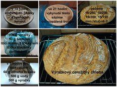 Výražkový celožitný chléb