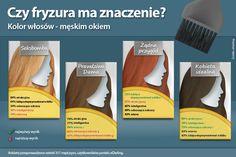 Czy fryzura ma znaczenie?