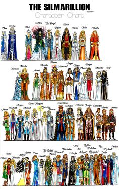 The Silmarillion -Character Chart - The Elves This chart may not be complete. I did really enjoy drawing all thes characters. They still make me dream a. Silmarillion-character, by derf Jrr Tolkien, Tolkien Books, Tolkien Quotes, Thranduil, Legolas, Das Silmarillion, Portrait Photos, O Hobbit, Elvish