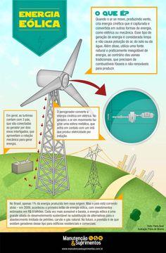 Energia Eólica Pub Bar, Journey, Study, Chart, Map, Disney, Sustainable Development, Environmental Education, Science Activities