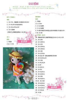 Little girl pattern – Artofit Crochet Doll Pattern, Easy Crochet Patterns, Crochet Patterns Amigurumi, Amigurumi Doll, Doll Patterns, Crochet Bear, Cute Crochet, Knitted Dolls, Crochet Dolls