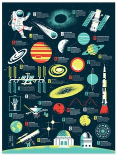 In collaboration with 55 Hi's we created this Space Alphabet poster/copy was written by Jordan Wittlich. Alphabet Art, Alphabet Posters, Abc Poster, Alphabet Design, Space Facts, Design Graphique, To Infinity And Beyond, Maker, Space Exploration