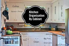 Behind the scenes of kitchen organization