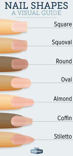 The different shapes of nails                                                                                                                                                     More