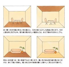 明るい色・暗い色 説明画像 Orange Wallpaper, Plan Drawing, Small Cafe, Stage Design, Outdoor Life, My Room, Building A House, Diy And Crafts, House Plans