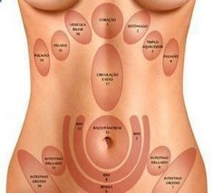 Pin on Psoas Release Cupping Therapy, Massage Therapy, Psoas Release, Best Acne Products, Makeup Products, Reflexology Massage, Foot Massage, Acupressure Points, Weights For Women