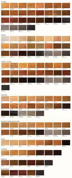 mahogany stain color charts wood species color chart Mahogany