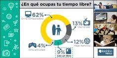 blog-infografia-feebbo-encuesta-habitos-de-lectura