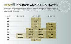 sm5-bounce-grindmatrix1.jpg (2125×1311)