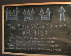 A more exciting and visual way to teach place value: Place Value Castles and knights!