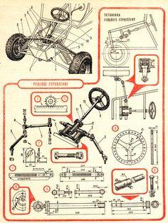 Энциклопедия Технологий и Методик - Багги - своими руками Build A Go Kart, Diy Go Kart, Go Kart Buggy, Off Road Buggy, Cycle Kart, Go Kart Chassis, Go Kart Designs, Carros Turbo, Homemade Go Kart