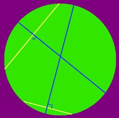 How to find the exact center of a circle.