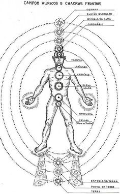 7 Chakras Meditation, Qigong Meditation, Chakra Art, Chakra Healing, Yoga Mantras, Spirit Science, Mystique, Tantra, Book Of Shadows