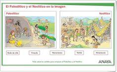 """""""LAS ETAPAS DE LA PREHISTORIA"""": 12 recursos de Educación Primaria"""