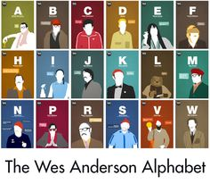 The Wes Anderson Alphabet