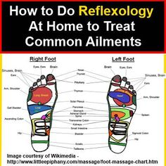 How to do reflexology at home to treat common ailments