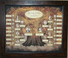 great way to display geneology