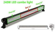 In this article, we're going to talk about the best 10 light Best Led Light Bar, Led Light Bars, Bar Lighting, Design Inspiration, Amazon, Car, Amazons, Automobile, Riding Habit