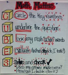 Helping Students Tackle Word Problems Strategically...  Tomorrow my 4th graders will take part one of their math bechmark test.  This chart helps to keep them from becoming too overwhelmed, while working their way through word problems.