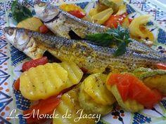 Mosli hout Zutaten 4 Personen 2-4 Fische (je nach Größe) 4 Kartoffeln 4 große Tomaten 2…