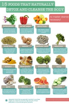 15 foods that naturally detox and cleanse your body. Read more in the article.