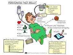 peritonitis, CJ Miller