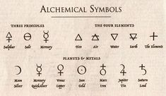 one day i'll get the mercury sign and the air sign somewhere probably on the insides of my arms, just higher up than my wrist tattoos. (seeing as I am a gemini i think these would be a much more unique tattoo idea rather than getting the normal gemini sign<3 )