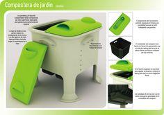 Tener una compostera en tu hogar es de suma importancia, no solo te ayuda a separar tus residuos orgánicos, sino que también te da abono par...