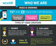 Video marketing infographic.. Video will make up most marketing content by 2017!    #infographic #videomarketing