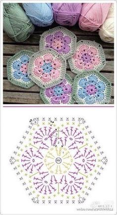Granny Square - great for a blanket. - Beautiful Granny Square – great for a blanket. -Beautiful Granny Square - great for a blanket. - Beautiful Granny Square – great for a blanket. Motif Mandala Crochet, Crochet Doily Diagram, Crochet Motifs, Crochet Doilies, Pixel Crochet, Crochet Afghans, Crochet Shawl, Free Crochet, Point Granny Au Crochet