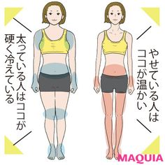 Outstanding Health tips information are readily available on our site. Take a look and you will not be sorry you did. Health And Fitness Tips, Health And Beauty Tips, Health Diet, Fitness Diet, Enjoy Fitness, Fitness Goals, Calendula Benefits, Massage, Healthy Lifestyle Tips