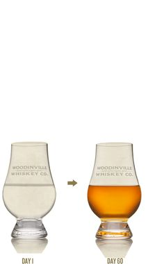 Age Your Own™ Whiskey Kit | Woodinville Whiskey Company