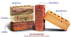 Building Materials: Types of bricks :)