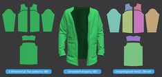 Learn how to bridge the gap between Marvelous Designer and ZBrush in a few simple steps. Clothing Patterns, Sewing Patterns, Logo Pdf, Zbrush, Sewing Clothes, Pattern Design, Green Arrow, Fashion Design, Modeling
