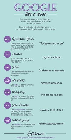 Great cheat sheet on how to master Google search.