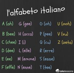 Mastering the Italian alphabet is an important building block in your learning process. Are you just starting Italian lessons? Learning Italian can seem difficult, but the alphabet is actually very… Italian Grammar, Italian Vocabulary, Italian Phrases, Italian Words, Basic Italian, Italian Sayings, Alphabet For Kids, Learning The Alphabet, Kids Learning
