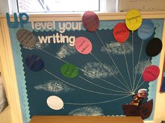 UPlevel your Writing SPaG display board