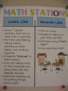 Math Stations Look Like & Sound Like (could be used for general group work, too)