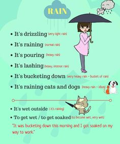 Useful List of English Vocabulary: Talking about RAIN – ESLBuzz Learning English – Grammar English Learning Spoken, Learn English Grammar, English Writing Skills, Learn English Words, English Language Learning, English Lessons, Teaching English, English Grammar Questions, Advanced English Vocabulary