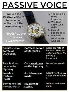 Helps students see when and why we use passive voice.