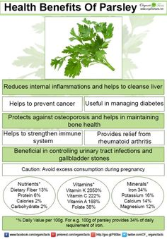 Health benefits of parsley include control over cancer, effective on rheumatoid arthritis and help against osteoporosis. It acts as a pain reliever with anti-inflammatory properties. Parsley also provides relief from gastrointestinal issues such as indigestion, stomach cramps, bloating, nausea and helps in strengthening the immune system.