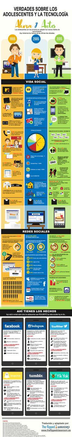 Adolescentes y tecnología #infografía #infographic