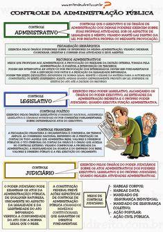 Controle da administração pública é a faculdade de vigilância, orientação e correção que um Poder, órgão ou autoridade exe...