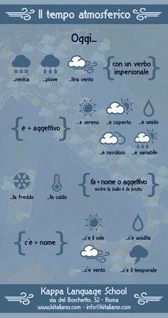 Infografica: il tempo atmosferico in Italiano Italian words to describe weather