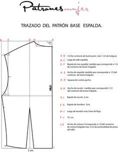 Trazado del patrón base espalda.