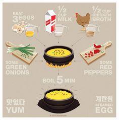 Steamed eggs (gyeran jjim) Infographic