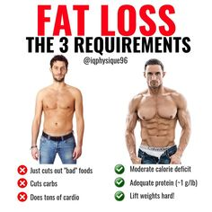 ways to lose weight fast for men over 40  lean over 40