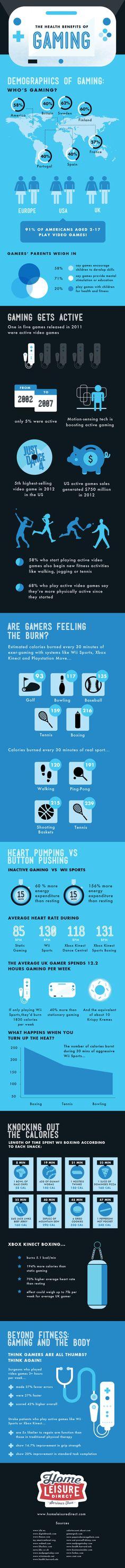 Vital Health Benefits of Gaming   Casino Infographics: