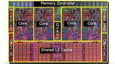 「CPUのキャッシュは、L1が32KB、L2が256KB、L3が2MBという風に多層に分かれているが、なぜ、32KB+256KB+2MBのL1キャッシュではダメなのか?」という素朴な疑問に対して、